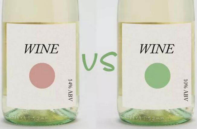 葡萄酒为什么这么好喝?原来原因是……