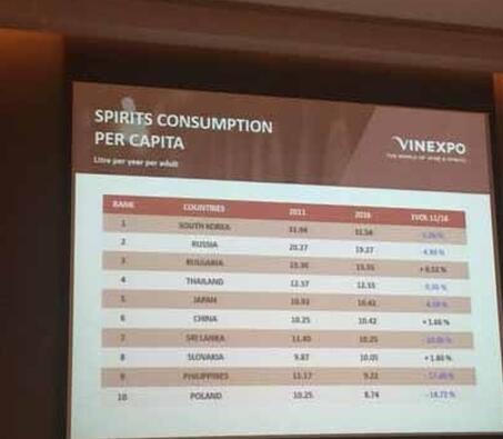VINEXPO/IWSR发布市场研究报告