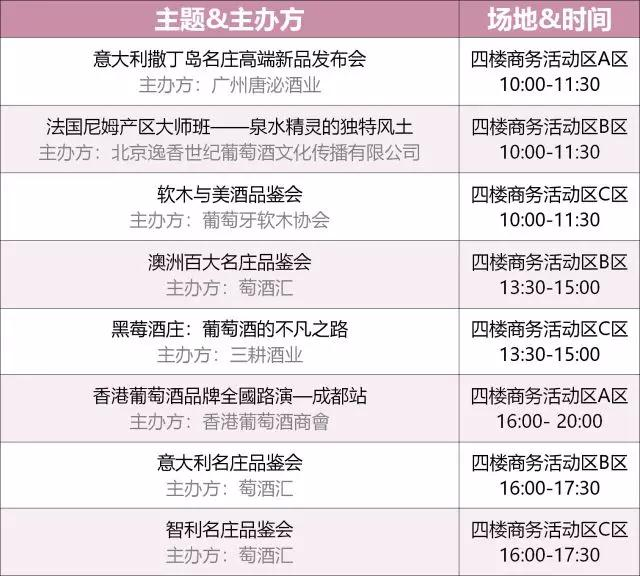 2018年成都糖酒会葡萄酒第一酒店展,香格里拉展商名录及活动排期