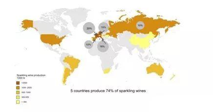 OIV发布起泡酒市场调查报告