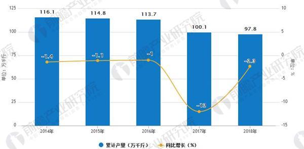 《中国葡萄酒行业市场需求预测与投资战略规划分析报告》新鲜出炉