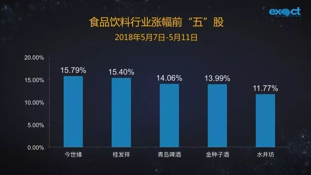 中国降税政策刺激进口葡萄酒的增长势头