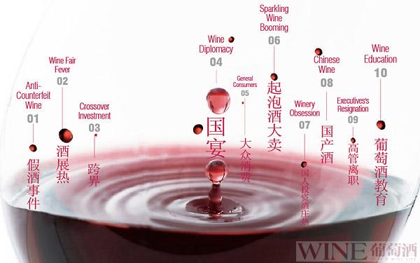 2014 十大葡萄酒事件关键词 10 KEY WORDS OF 2014