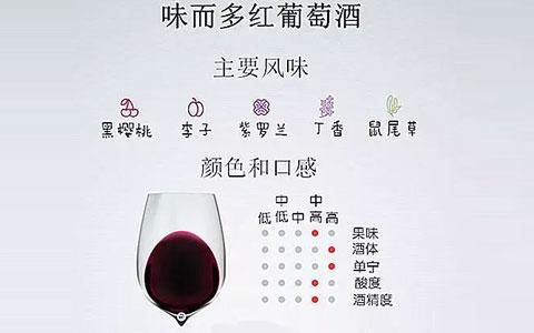 """认识葡萄酒的""""口感"""""""