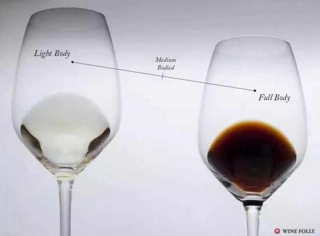葡萄酒的架构是什么?品尝葡萄酒的关键因素