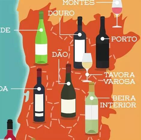 """带你走进""""一带一路""""上的葡萄牙——葡萄酒王国"""