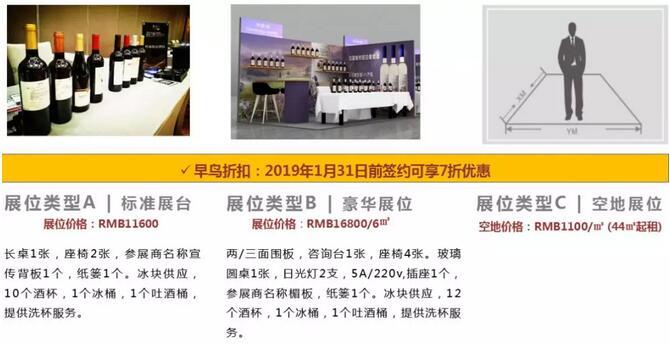 阿根廷门多萨展团确认参展丨5月28-29日与您相约 Interwine Beijing??!