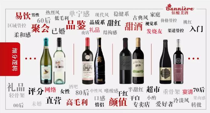 """佰酿朱锋:葡萄酒""""选品""""要多情,2+4+N+M是我的产品方法论"""