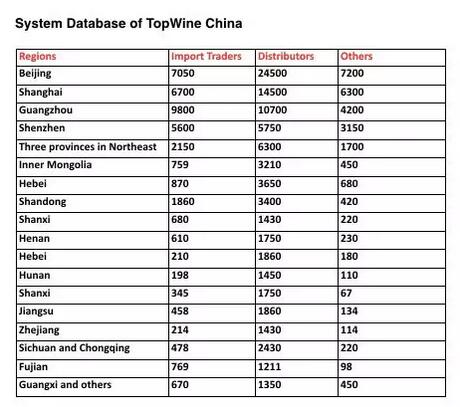 大型活动!10年TopWine鉴证10年中国葡萄酒新市场!(含报名通道)