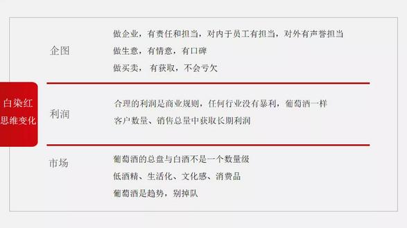 """白酒商如何""""染红""""?济南中酒展这场大会观点很落地、PPT很珍贵…"""