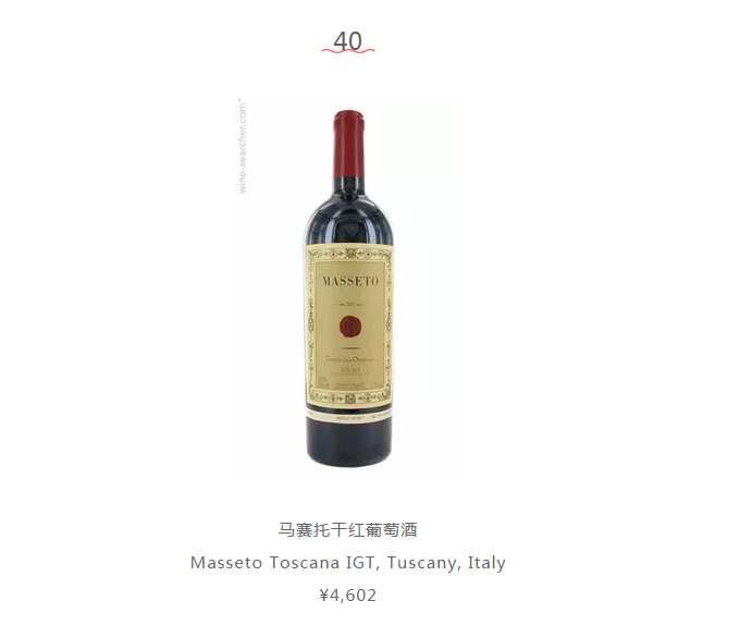 热搜榜上的葡萄酒和烈酒,最低只要人民币113元