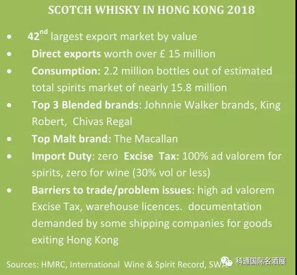 SWA权威发布 | 2018年苏格兰威士忌对中国出口额达9000万英镑
