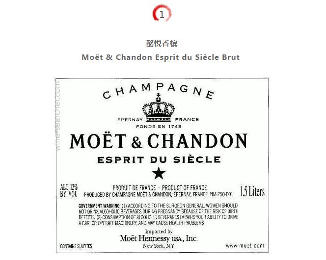 十大最贵的香槟,是贫穷蒙蔽了我的眼睛