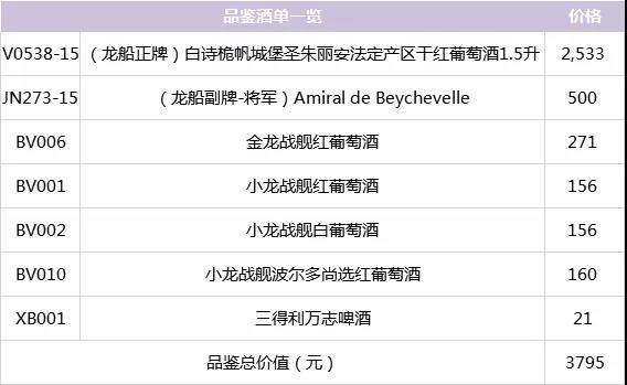 1855 列级庄龙船庄品鉴会 | 11.9 INTERWINE 展会精彩尽现!