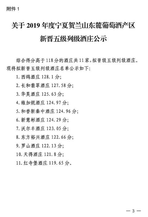 宁夏贺兰山东麓产区2019年度列级酒庄出炉!中国酿造推动中国列级?