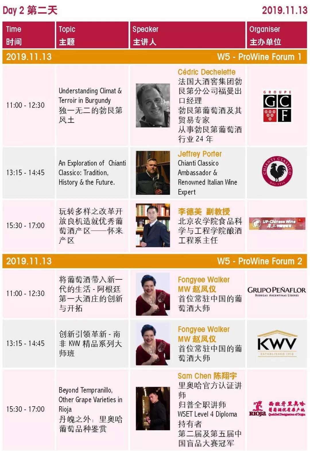 速抢 | ProWine China 2019 大师班报名全部开放