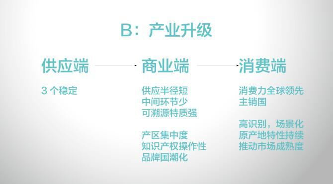 白羊徐:中国本土优质葡萄酒是市场扩容的最大驱动力!(附酒云网大数据)