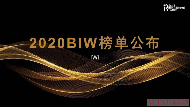 BIW评选大赛榜单公布大会