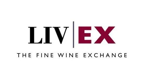 2021年度Liv-ex最新报告
