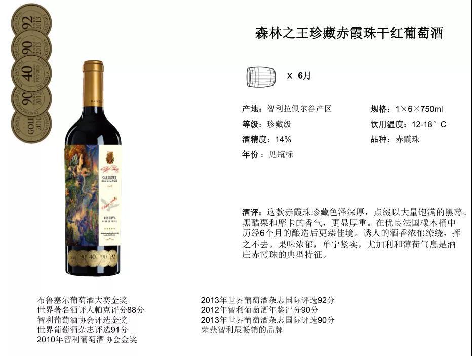 喝智利葡萄酒,这两个酒庄你一定得知道!